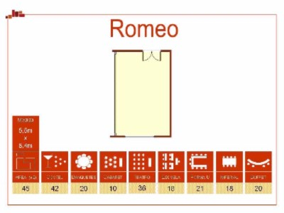 Sala Romeo Meeting Space Thumbnail 1