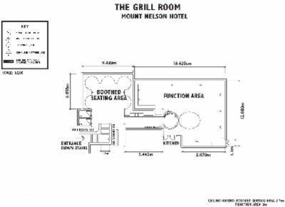 Grill Room Meeting Space Thumbnail 2