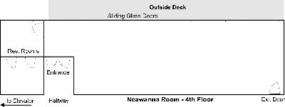 Neawanna Room Meeting Space Thumbnail 1