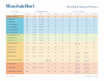 Meeting Rooms Capacity Chart 21 of 22