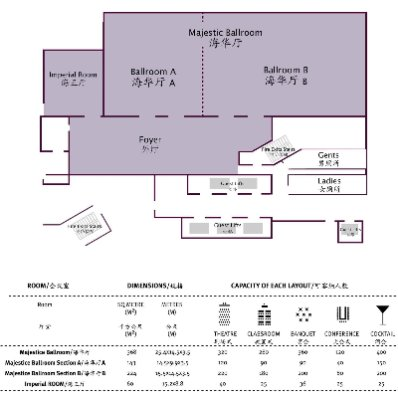 5th Floor Meeting Room Floor Plan 8 of 10
