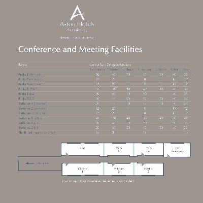 Conference Capacities 8 of 11